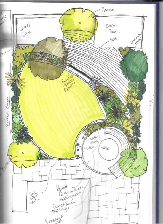 A sketch of garden design ideas