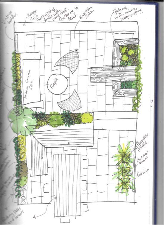 The garden sketch of ideas