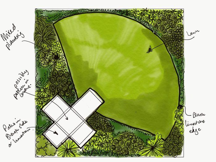 Wide fan lawn garden design inspiration