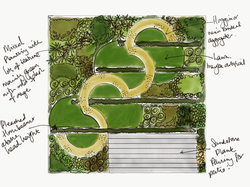 A winding path creates strong shapes in this London garden design