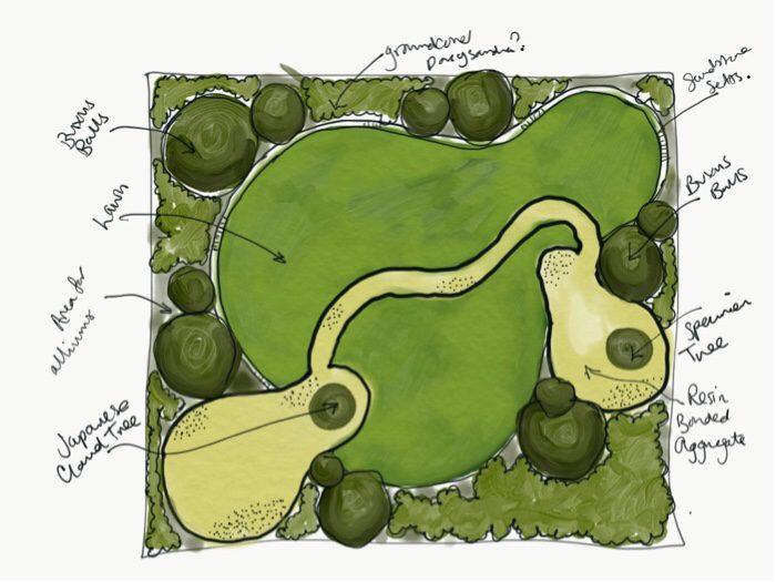 Garden design of modern mixing bowls
