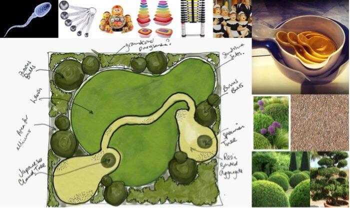 Danish garden Ole Jensen inspired design