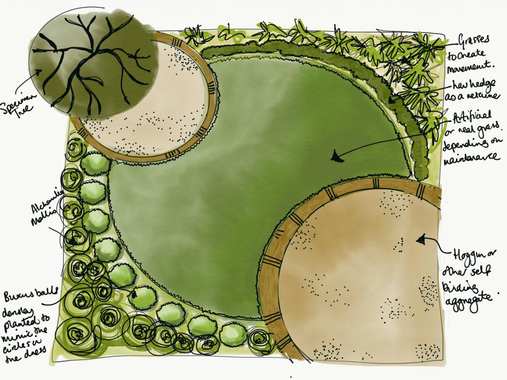 Circular garden design