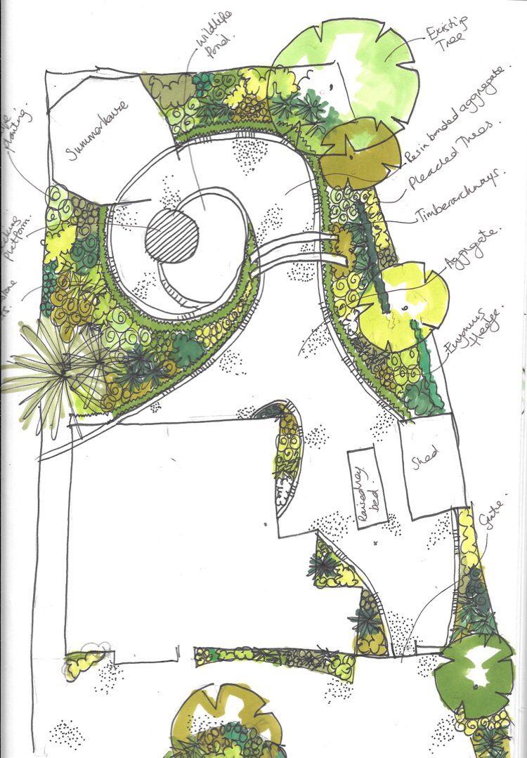 Concept sketch for Rayleigh Garden Design