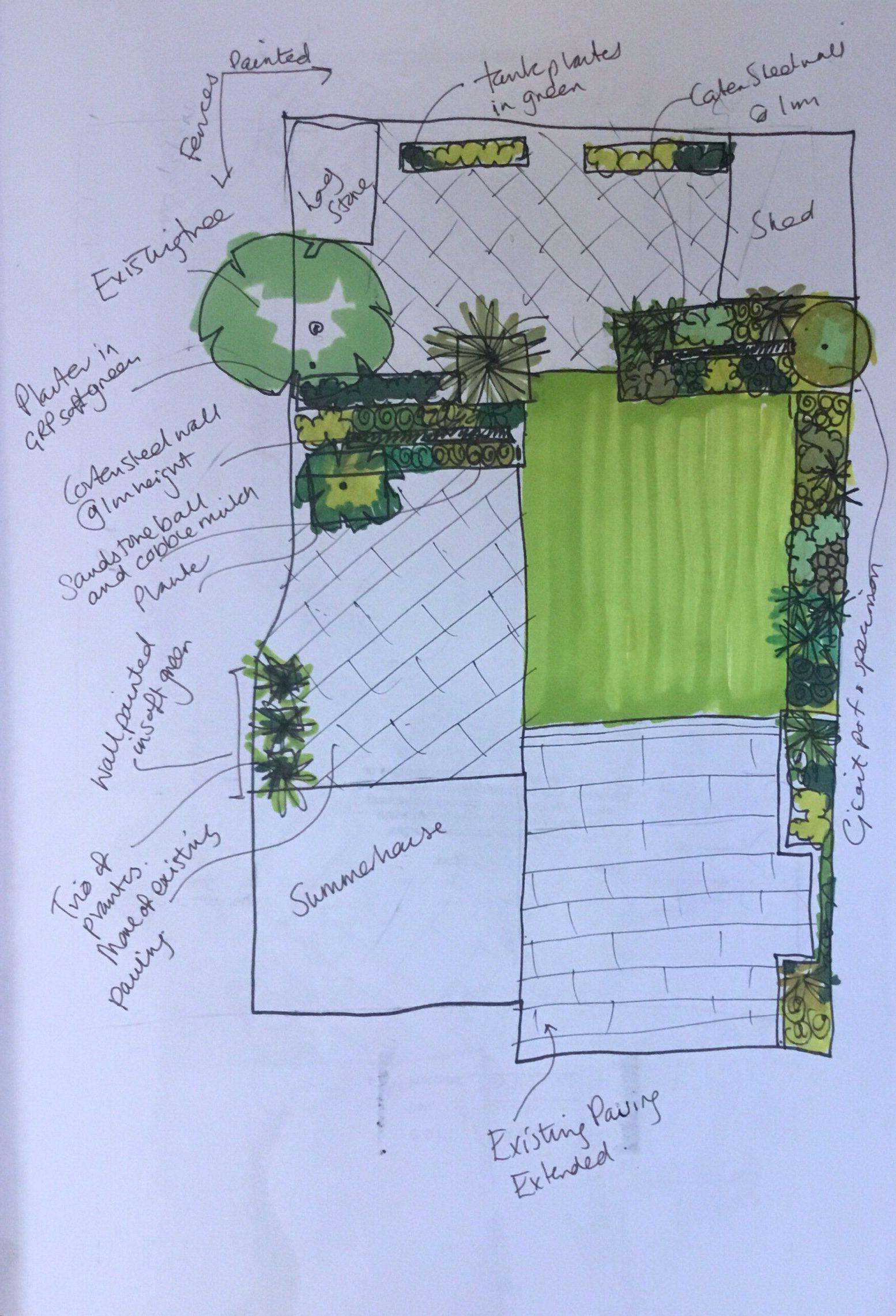 Garden design hotline #9: Avoid garden disaster, get a designer
