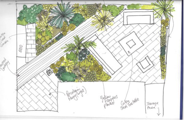 A sketch of ideas for the wide garden