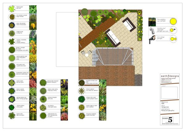 Planting is low maintenance and architectural