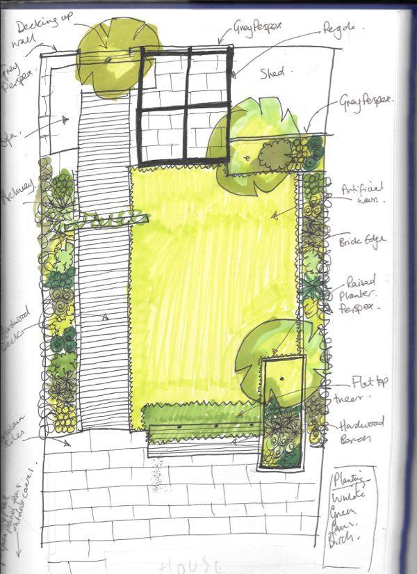 Sketch of garden design ideas for this garden makeover.