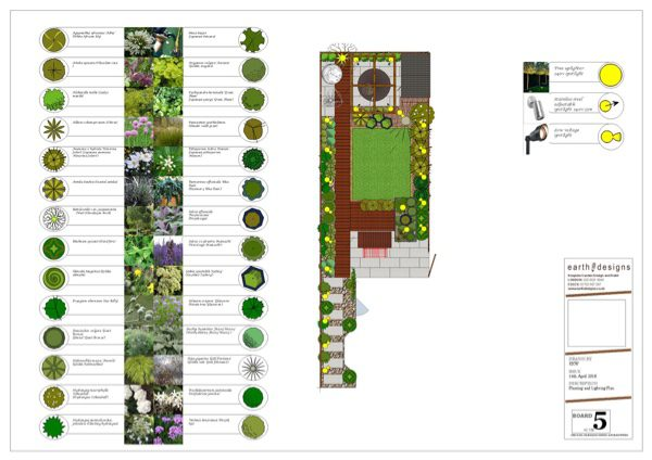 This planting plan sees plants packed with colour and texture