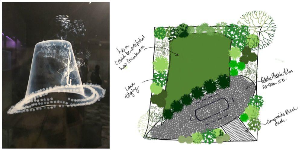 Fashionable garden design inspired by Victorian walking hat