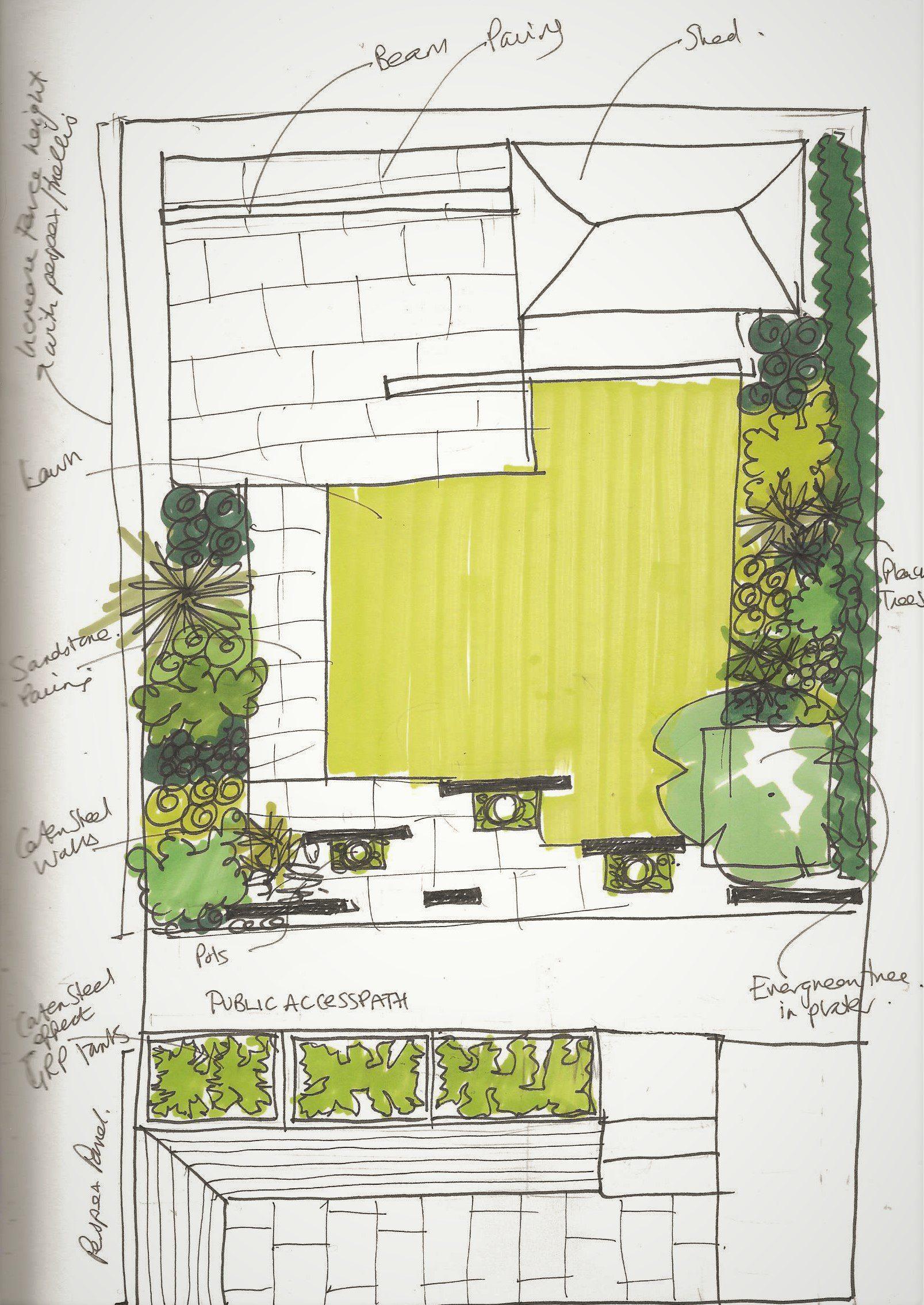 East-facing garden design sketches