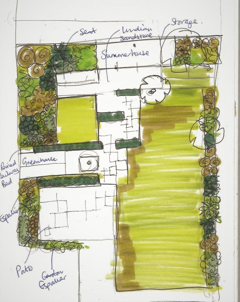 Child-friendly garden area - sketch by Earth Designs