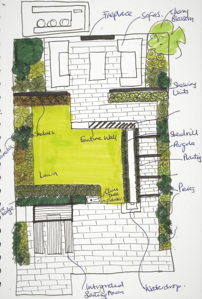 Earth Designs' sketches - Japanese themed garden