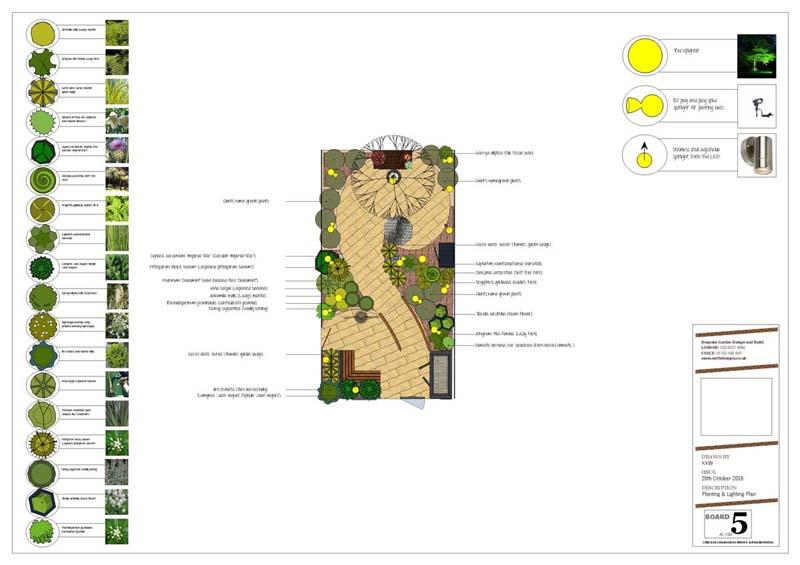 Earth Design - Victorian Garden ideas