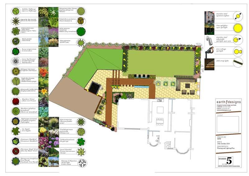 Earth Designs sketch for family garden design