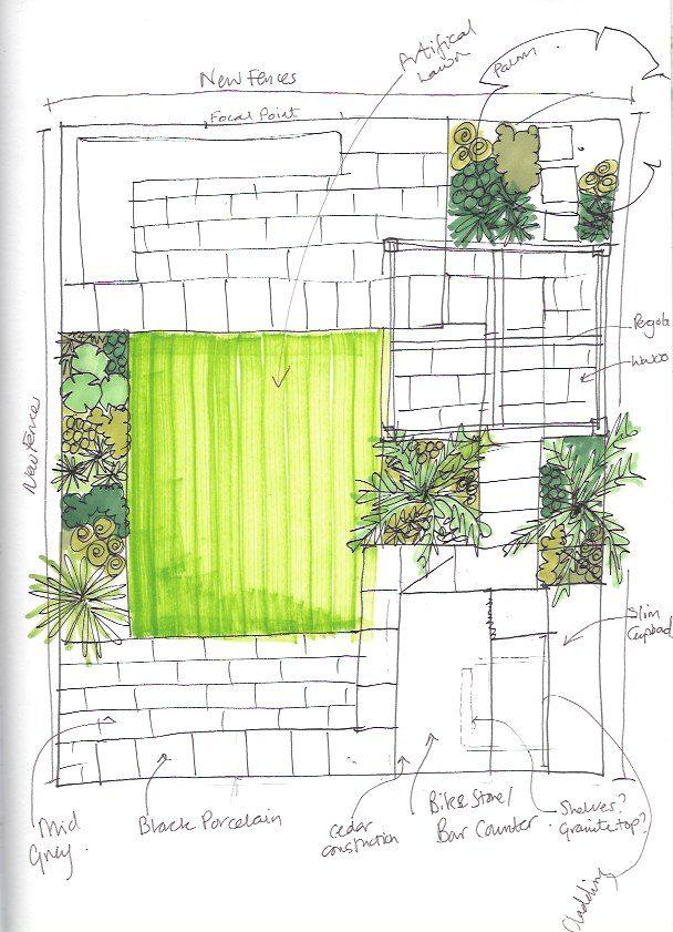 Inspiring garden design sketch