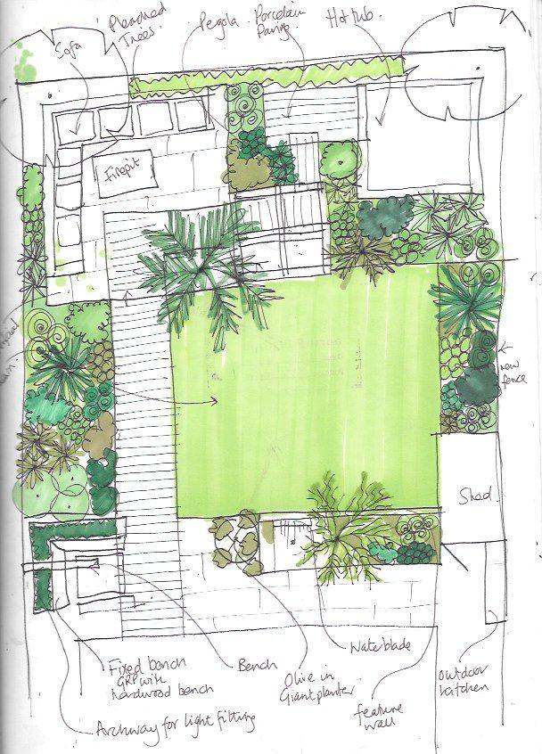 contemporary garden design sketch