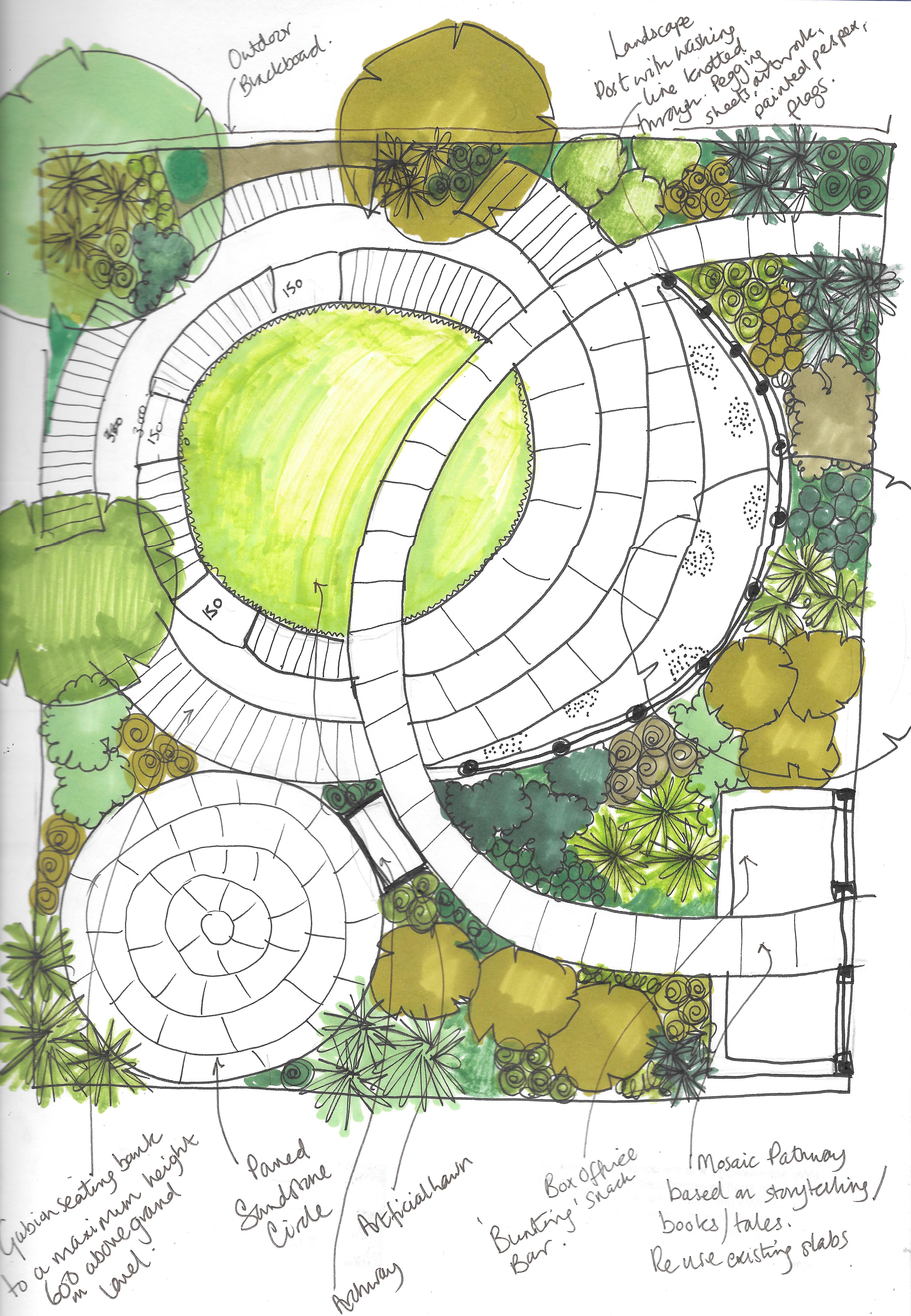 Earth Designs' sketch for school garden design