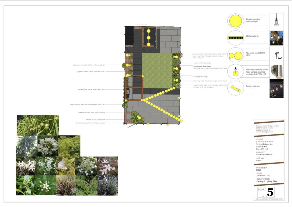 planting plan for inspiring garden design
